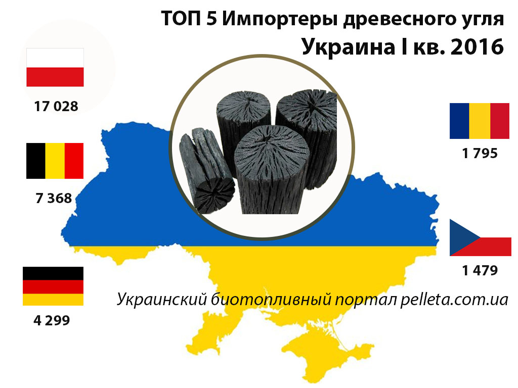 http://pelleta.com.ua/files/item_37666_237.jpg