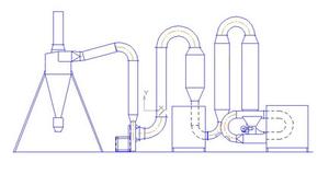 Сушильный агрегат СА-3 (3 котла) (п-во Украина)