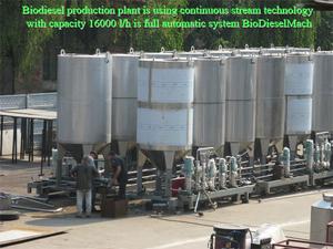 Биодизельные установки