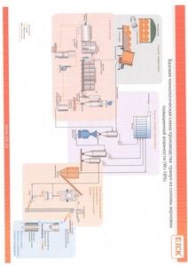 Производство топливных гранул из соломы (соломенные пиллеты)