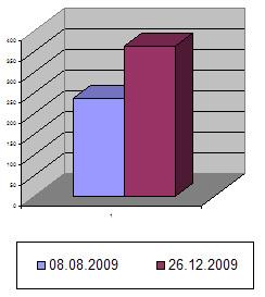 Древесные пеллеты. Характеристика базы покупателей ... dbbf26eb693