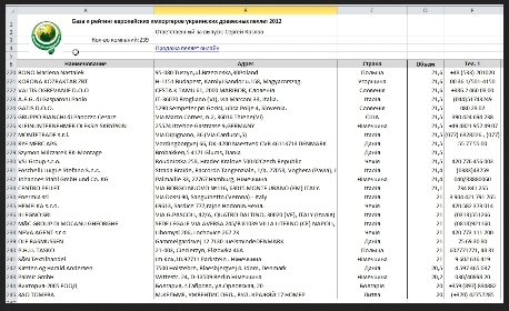 Импорт топливных пеллет. База и рейтинг европейских импортеров украинских  древесных ... 0d7d54668e9